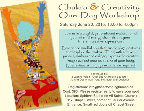 Chakra & Art Poster copy 2